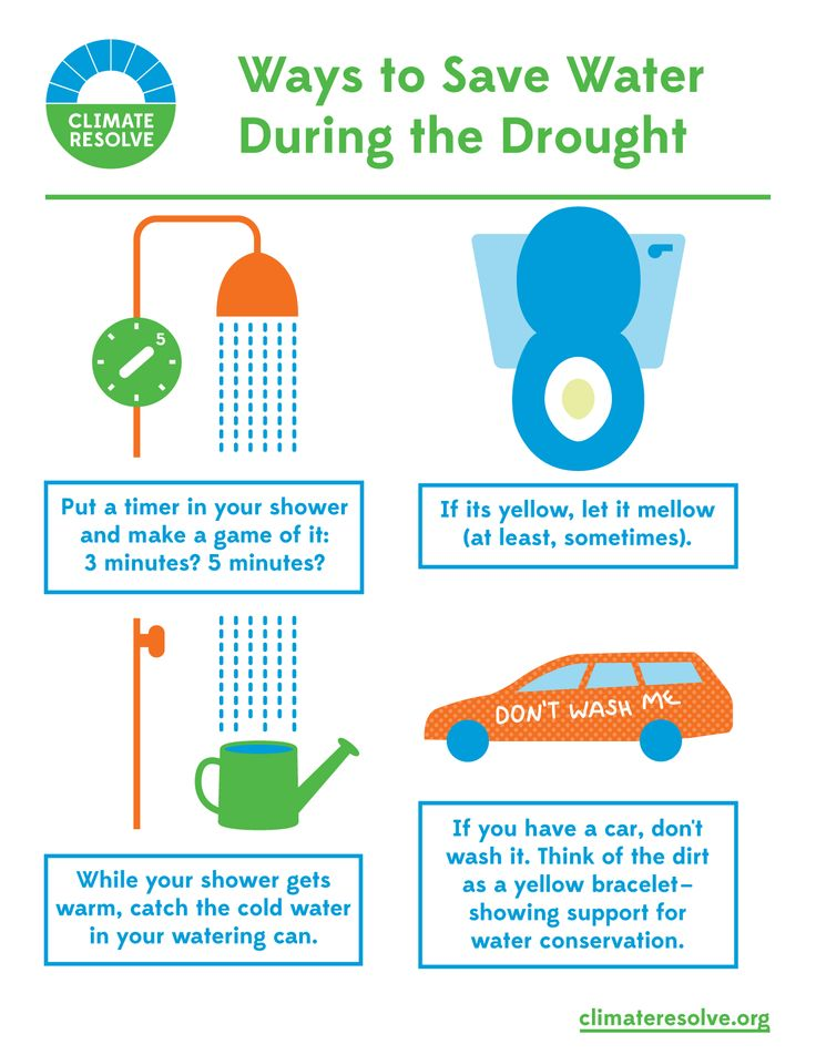 Good ways to savw water pictures to pin on pinterest for Top 10 ways to conserve water