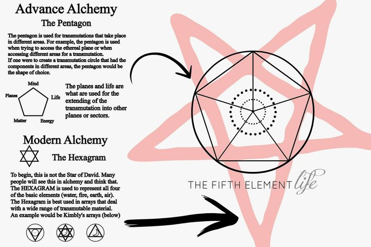how to forward a text on an iphone 1000 ideas about alchemy symbols on alchemy 5420