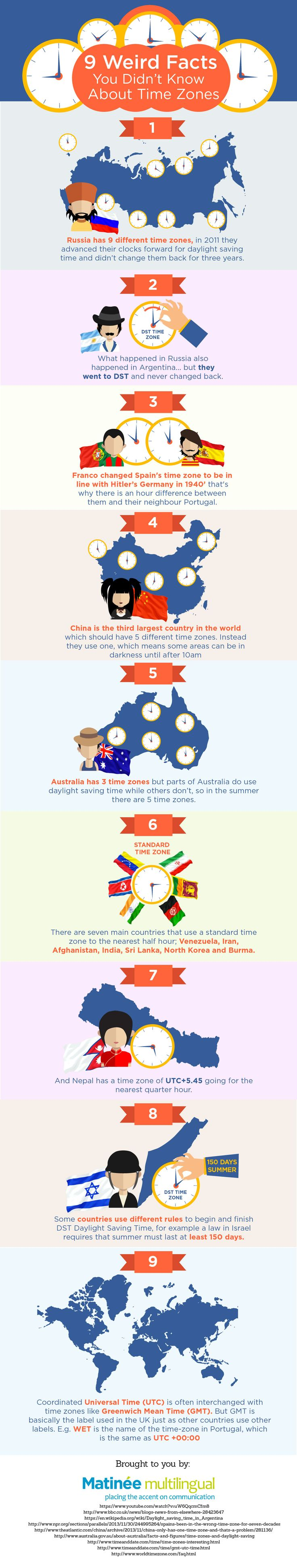 Best  Us Daylight Savings Time Ideas On Pinterest - Map of us time zones during daylight savings