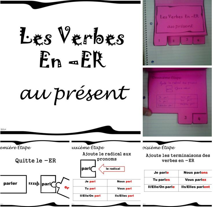 Un cahier interactif des verbes au présent!