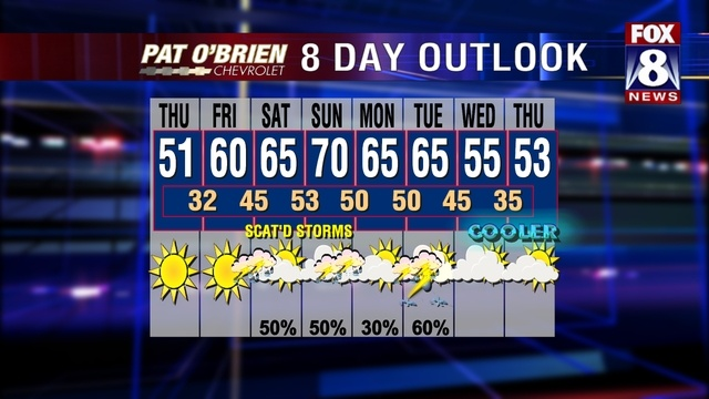 Good morning! Cleveland, Ohio 8day is showing a warmup into the weekend!