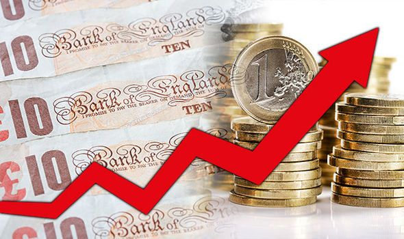 Pound To Euro Exchange Rate Sterling Holds Onto Gains As Brexit