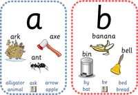 Phonics flashcards - Resources - TES