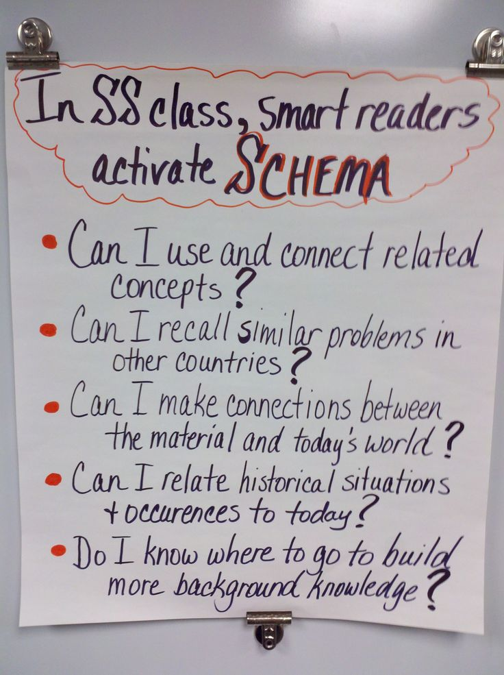 social studies anchor chart | Pinterest is an online pinboard. Organize and share the things you ...
