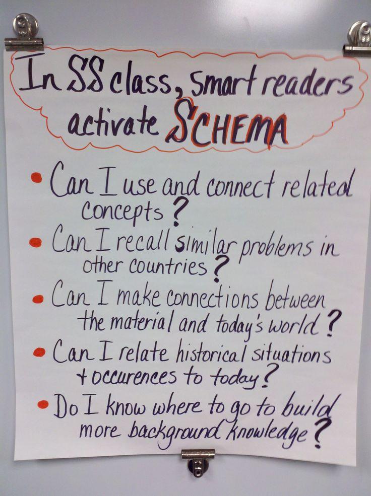 Social studies confusing essay question?