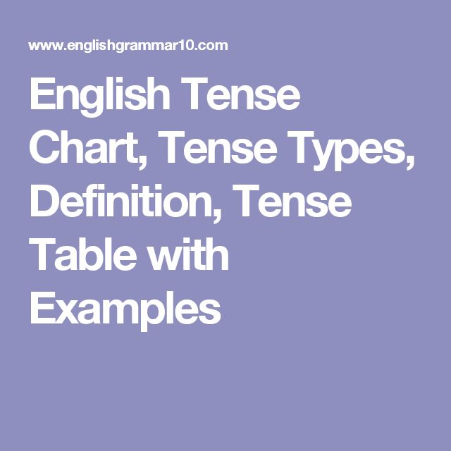 Preposition In Learn In Marathi All Complate: English Tense Chart, Tense Types, Definition, Tense Table