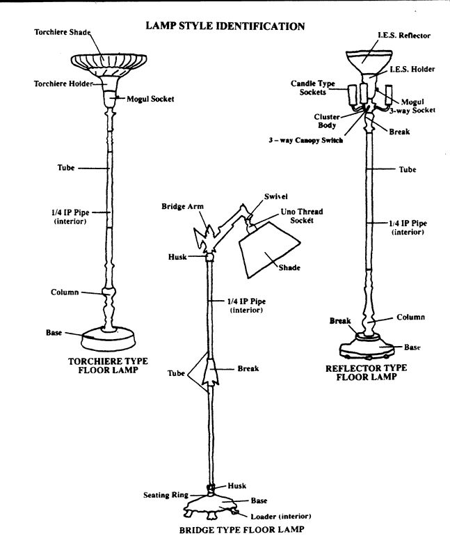 Antique Lamp Parts Diagram Lamp Parts Pictorial Index Antique Lamp Supply  2011 Custom Lighting Repair Designed By Elegant Themes Powered - 148 Best Vintage Electrical Lighting Images On Pinterest Floor