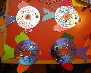 Ideas... Ideas??? Ideas!!!: Рыбки из дисков