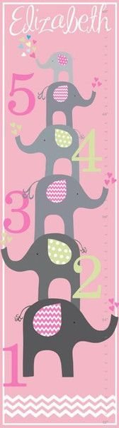 Alphabet Garden Designs   Personalized Girl Elephant Love Growth Chart Canvas Growth Chart