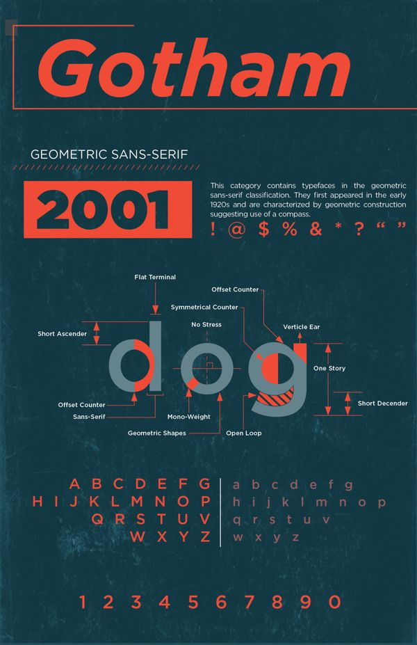 Designed by Tobias Frere-Jones and released in 2000 through H&FJ. Gotham is a geometric sans-serif typeface that is among the most widely used fonts of the last decade. The design was inspired by architectural lettering from mid-century NYC.