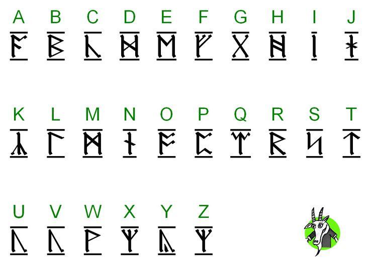 Angelsachsen Runen                                                       …