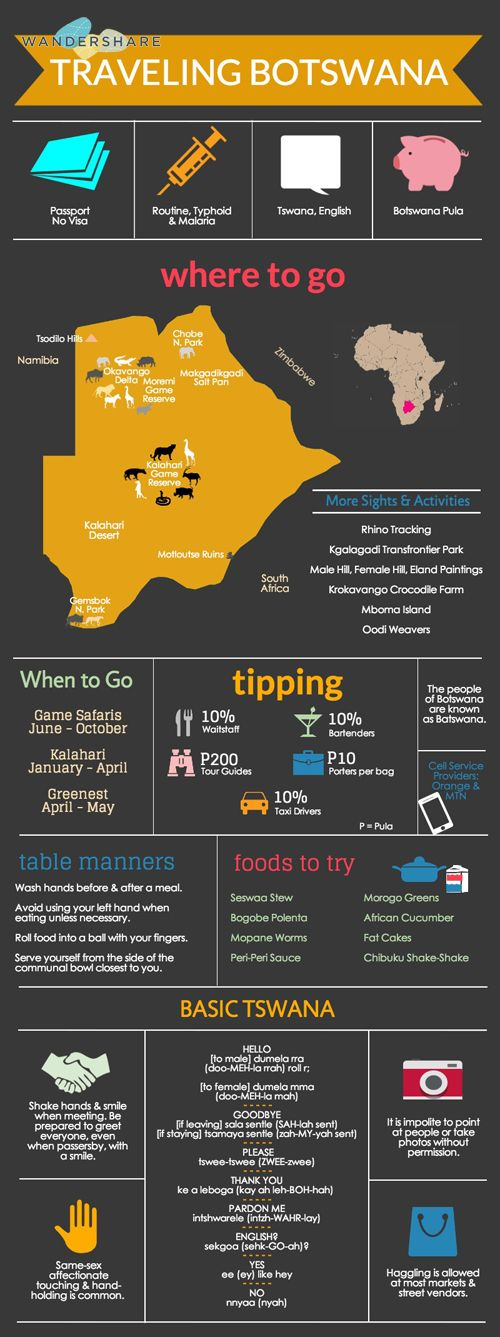 Botswana Travel Cheat Sheet; Sign up at www.wandershare.com for high-res images.