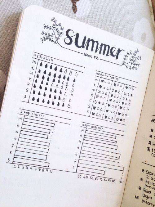 Bullet Journal Ideas: Bullet Journal Tracker, Bullet