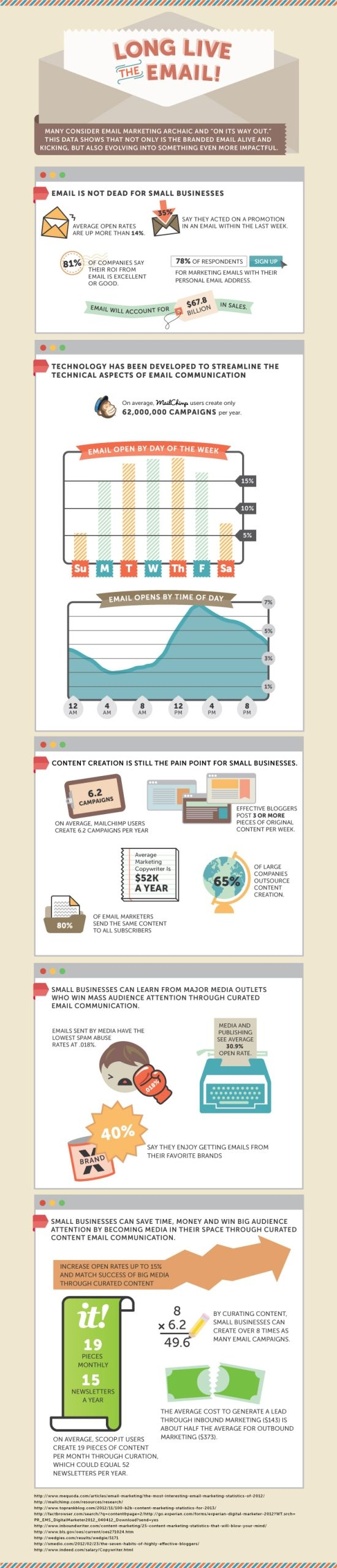 E-mail is springlevend [infographic] | C-Works!
