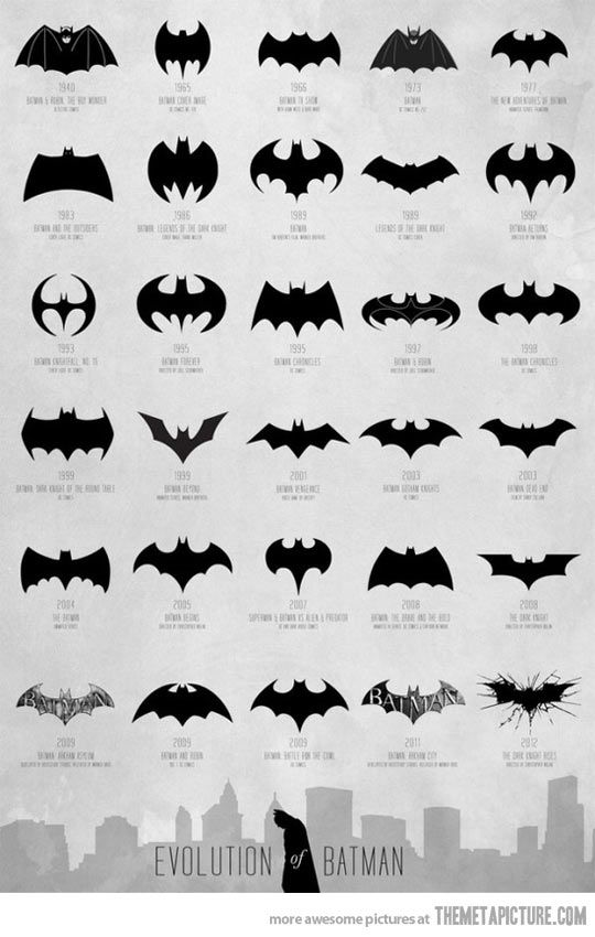 Evolution of the Batman Logo. I'd really like a small tattoo of the batman logo on the inner part of one of my fingers. I don't know, just thought it'd be cool.