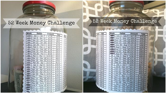 The+52+Week+Money+Challenge!