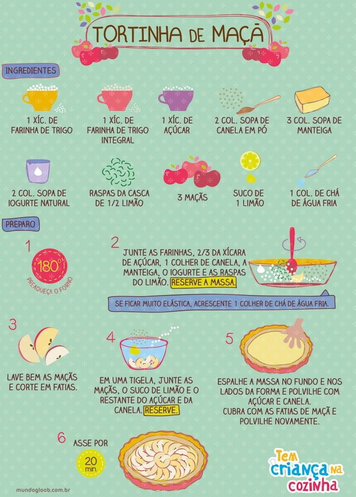 Tortinha de Maçã - Receita Ilustrada
