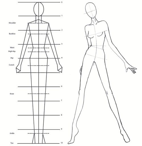 Fashion Model Drawing Templates | Fashion Belief