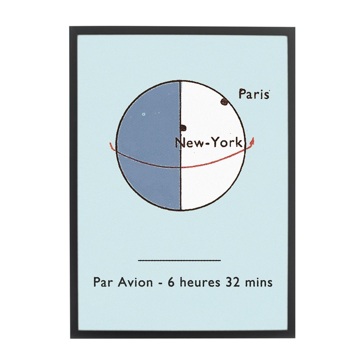 Par Avion French PrintsPar Aviones, Aviones French, French Prints, Décollag Immédiat, Graphics Art Design