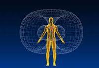 metoda 2p, metoda dwupunktowa, dwupunkt, pole serca, wejście w pole serca
