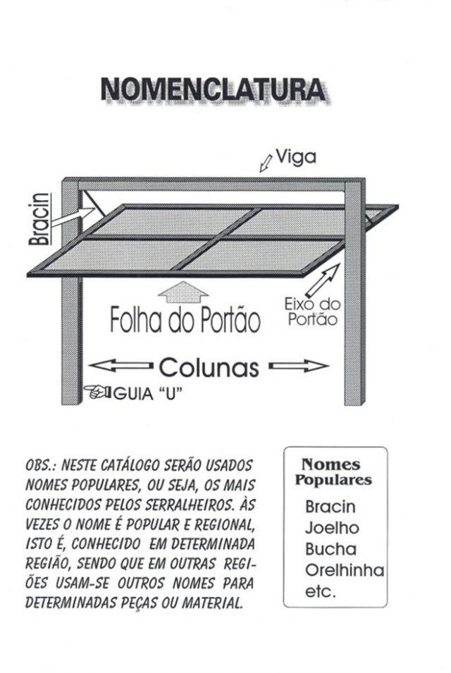 Projeto Fabricação E Montagem De Portão Basculante, Livros, Outros, Xinguara, Pará em Aprender Para Vencer