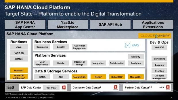 The road ahead with SAP HANA Cloud Platform and Cloud Foundry - SAP TechEd Strategy Talk of the week