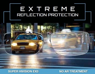 Safer night time driving when you apply EX3 to your lenses