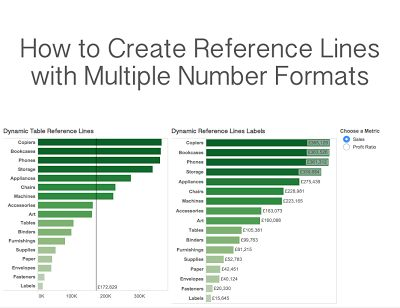 Tableau Tip: How to Create Reference Lines with Multiple Number Formats