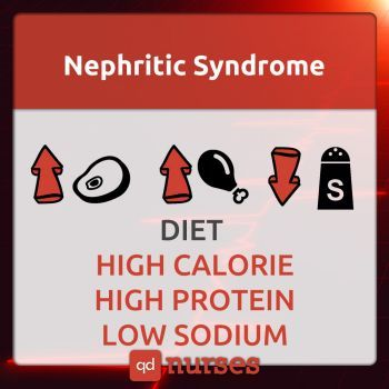 Nephritic Syndrome Diet