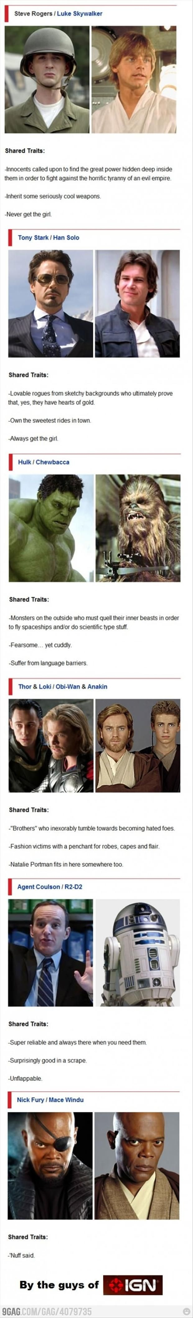 Star Wars ASSEMBLE!