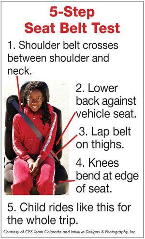 312 best Safe Kids- CPST images on Pinterest | Car seat safety, Car ...