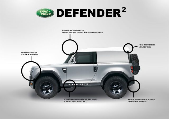 16 Best Images About Land Rover Defender On Pinterest