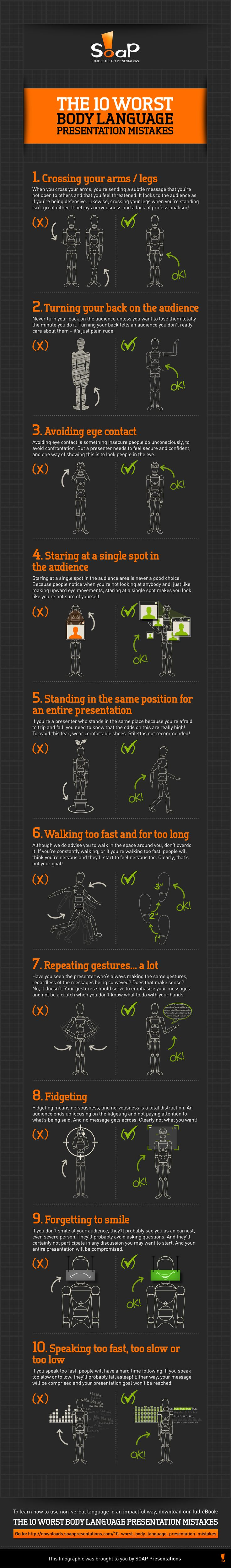 The 10 Worst Body Language Presentation Mistakes #Infographic
