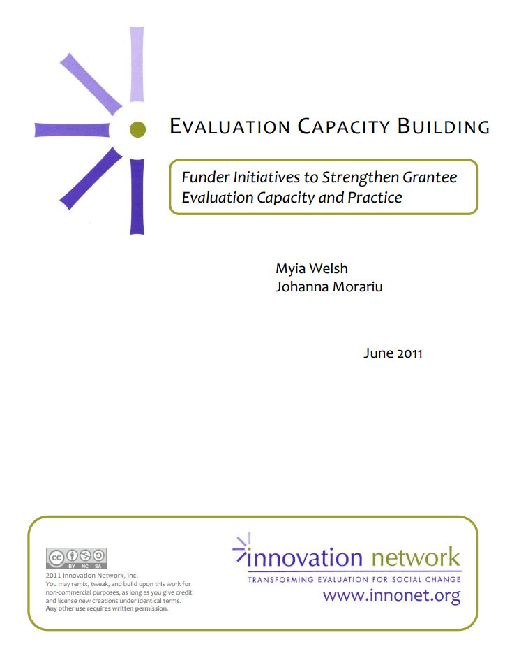 50 best Translating Evaluation Findings Into Action images on - network assessment template