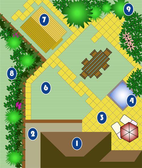 Large Square Garden Design - Google Search | Garden | Pinterest