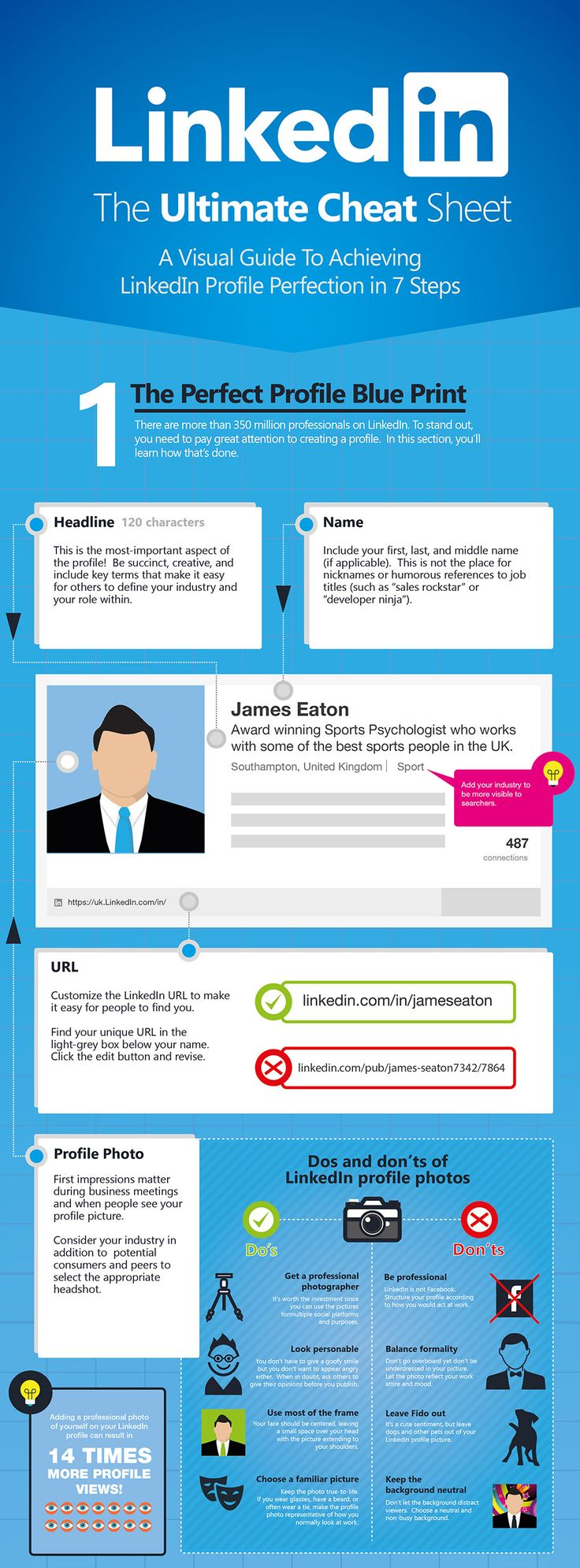 The ultimate Linkedin cheat sheet - infographic - create the perfect Linkedin profile, maximise your online visibility, build your contact list