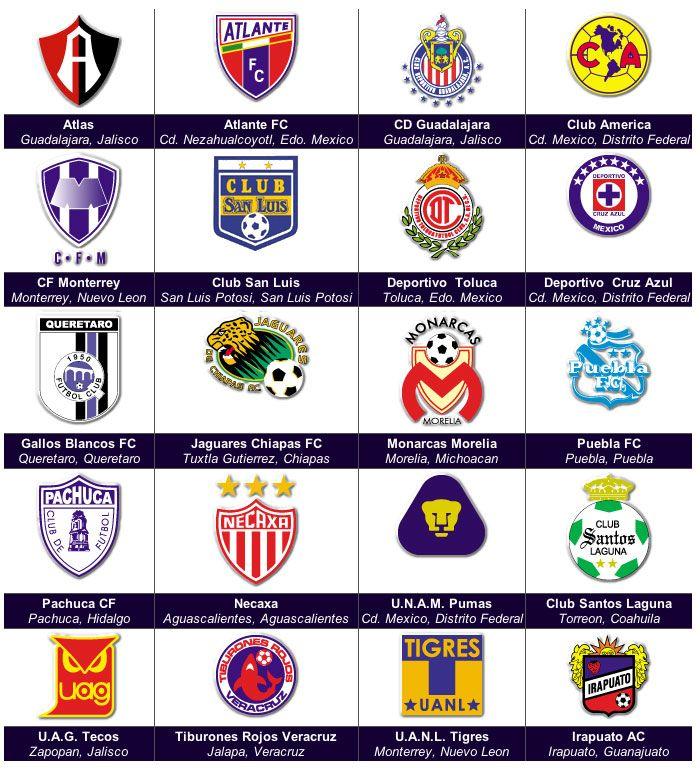Escudos del Fútbol Mexicano; un caso de rediseño. Léelo en: http://blog.luismaram.com/2008/06/22/escudos-del-futbol-mexicano-un-caso-de-rediseno/