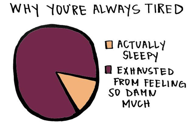 It's no wonder every day takes a whole lot out of you. | 16 Graphs That Will Help You Understand Your Highly Sensitive Friends So Much Better