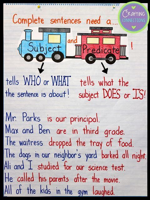 17 Best ideas about Subject And Predicate on Pinterest   Subject ...