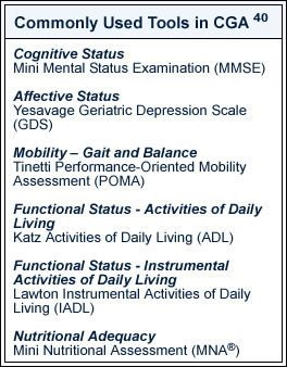 adult functional health assessment The health assessment questionnaire (haq) was originally developed in 1978 by james f fries, md, and colleagues at stanford university it was one of the first self-report functional status (disability) measures and.