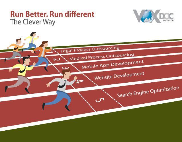 Run Better, Run Different. Choose the Clever Way Choose VoxDoc #VoxDoc #associate #uaeexchange #IT #Legal #Medical #MedicalBilling #MedicalCoding #MobileApp #seo  #DigitalMarketing #webDevelopment #AppDevelopment  #outsourcing