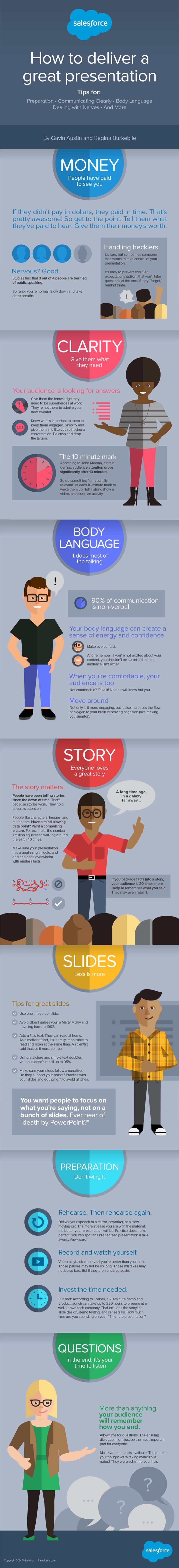 How to Deliver a Great Presentation Infographic - http://elearninginfographics.com/deliver-great-presentation-infographic/