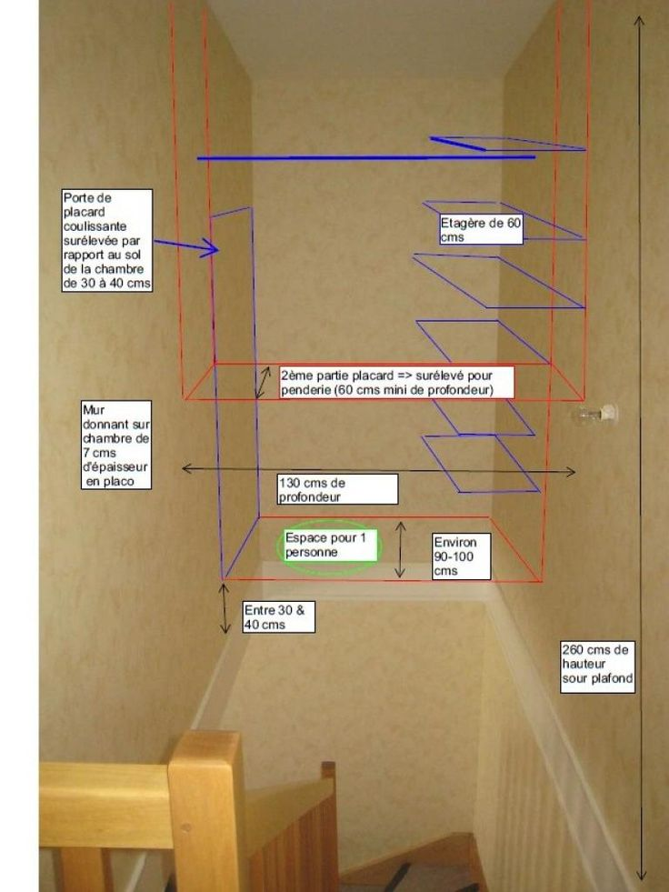 les 41 meilleures images du tableau escalier sur pinterest bonnes id es d co maison et. Black Bedroom Furniture Sets. Home Design Ideas