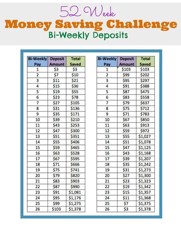 52 week money saving challenge bi weekly