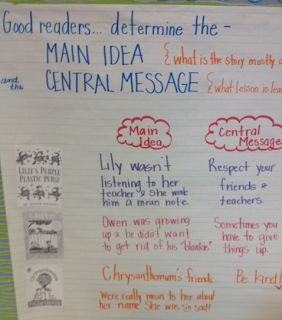 Main Idea/ Central Message Anchor Chart