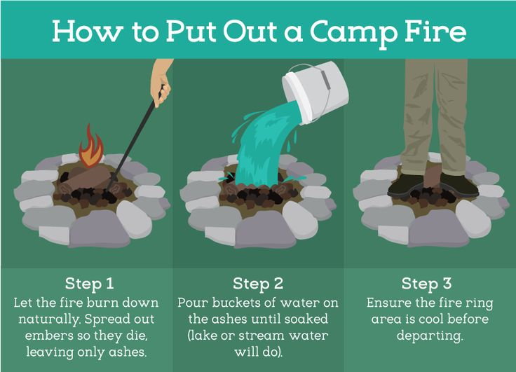 Leave No Trace When Enjoying the Outdoors | Fix.com