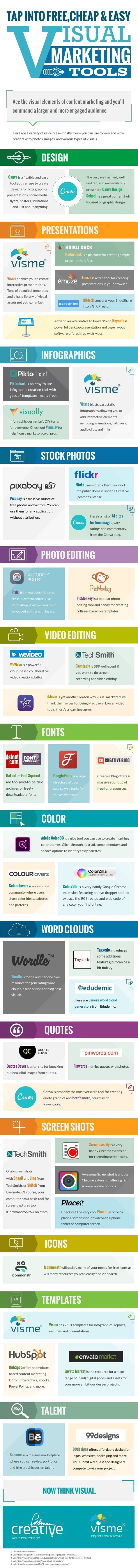 20+ Free or Cheap Tools For a Kick Ass Visual Social Media Strategy #Infographic