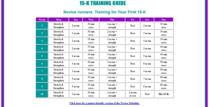oct 19...i can do this Hal Higdon's 15K training plan