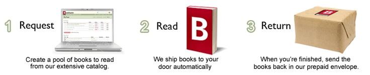 Rent books & textbooks Netflix®-style. Online Book Rental - BookSwim    WOW! :D