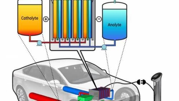 GE Flow Battery Aims For 240-Mile EV Range… And Beyond